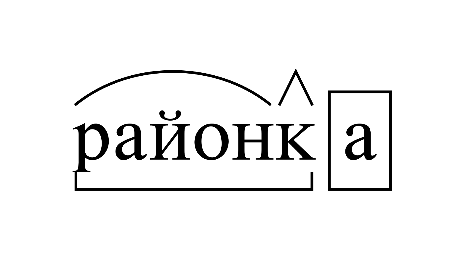 Разбор слова «районка» по составу