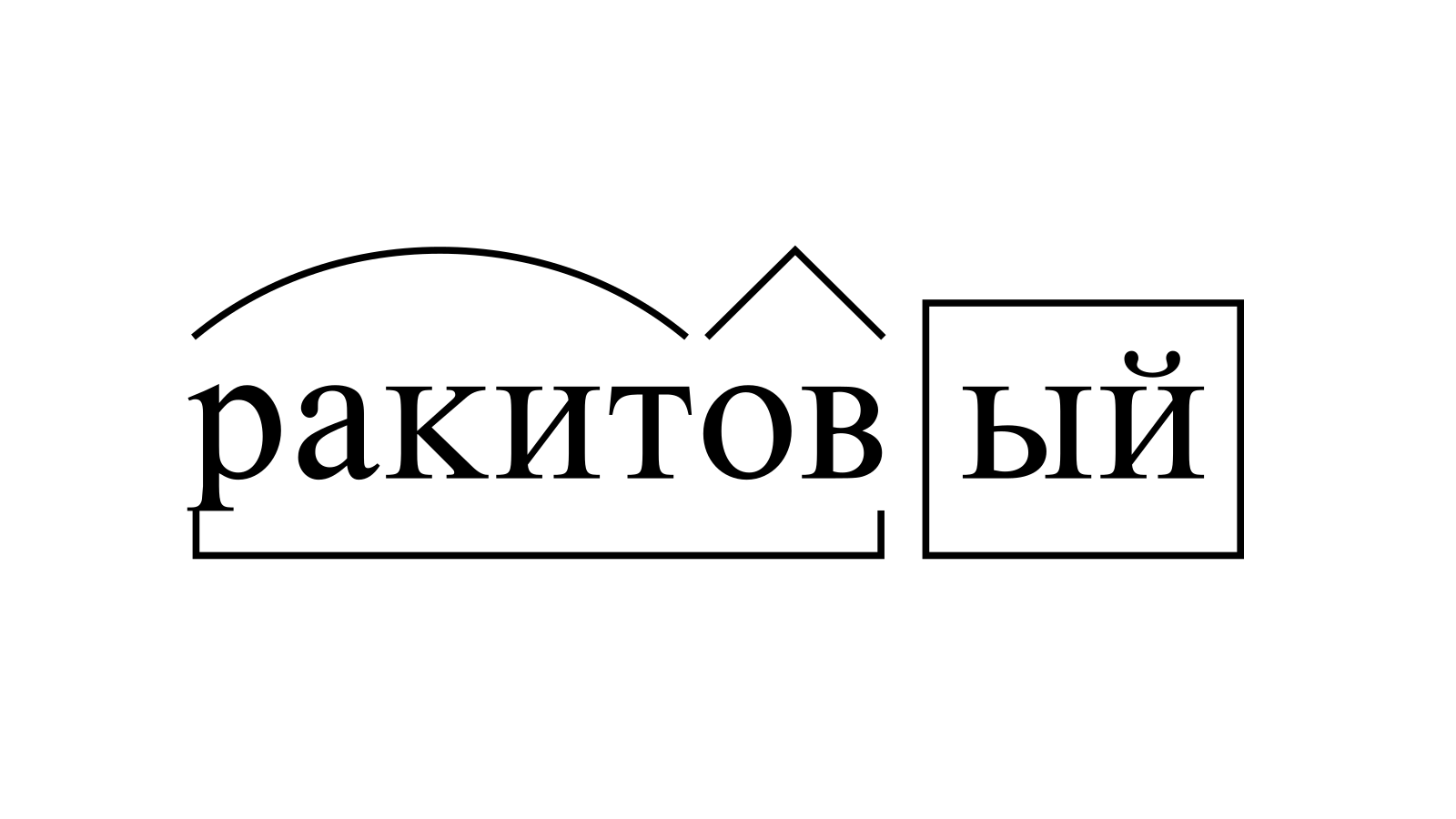 Разбор слова «ракитовый» по составу