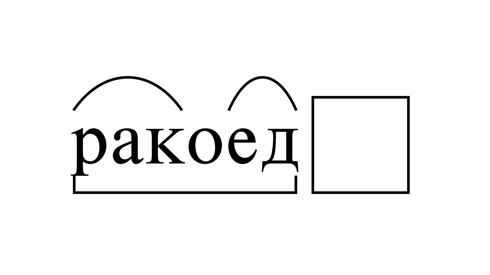 Разбор слова «ракоед» по составу