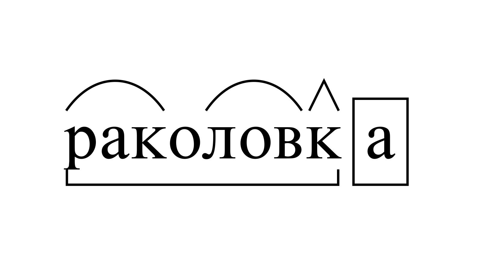 Разбор слова «раколовка» по составу
