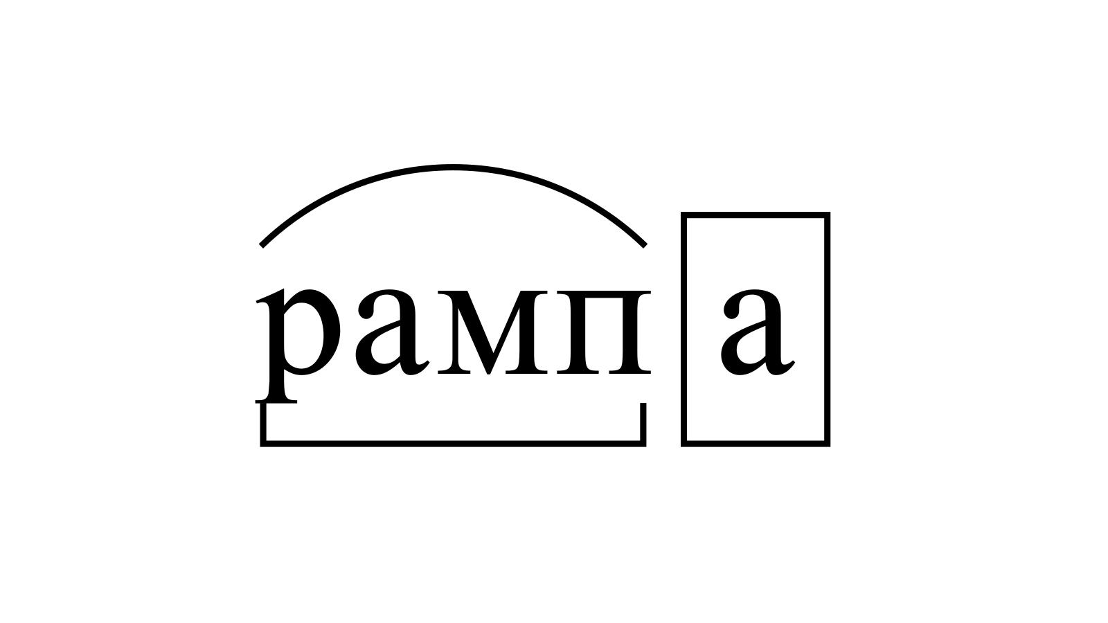 Разбор слова «рампа» по составу