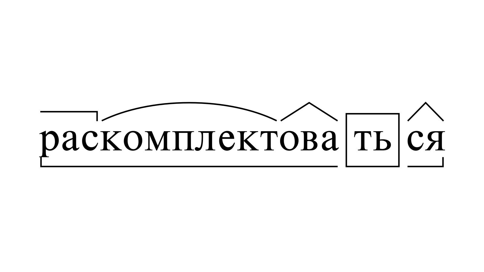 Разбор слова «раскомплектоваться» по составу