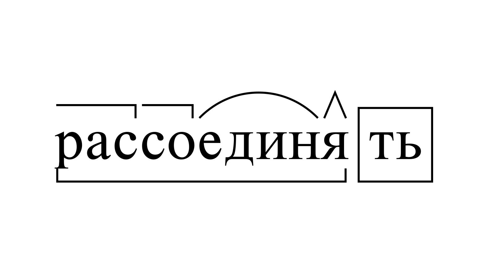 Разбор слова «рассоединять» по составу