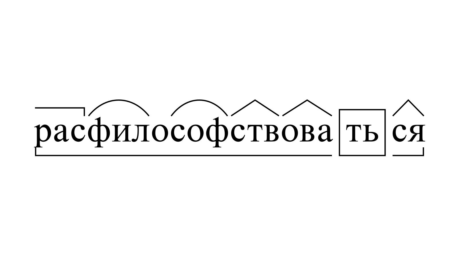 Разбор слова «расфилософствоваться» по составу