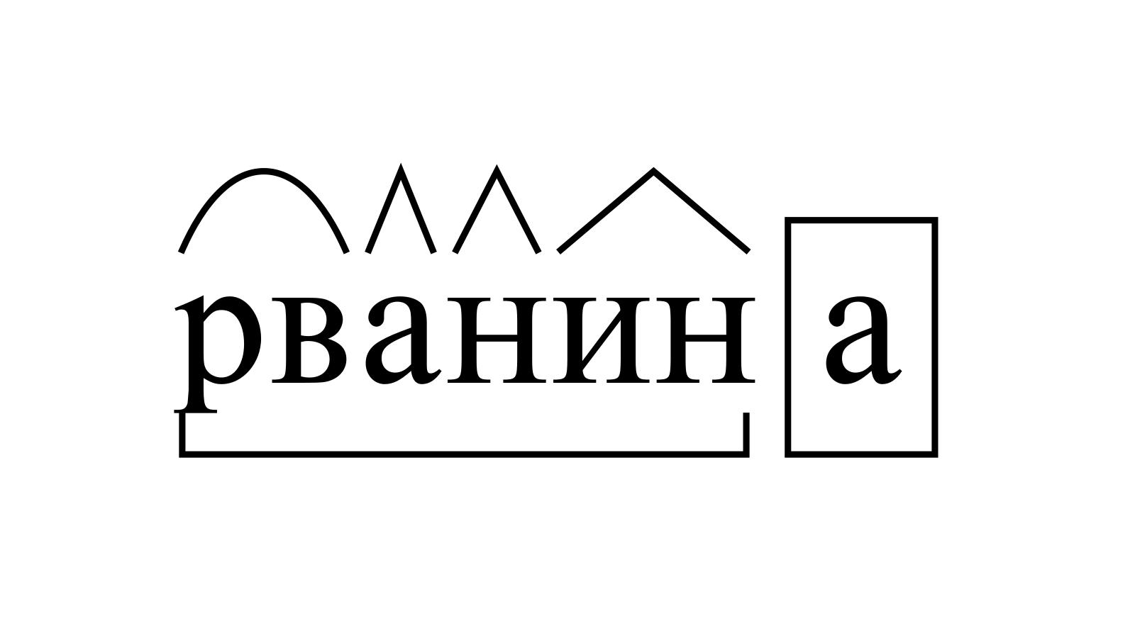 Разбор слова «рванина» по составу