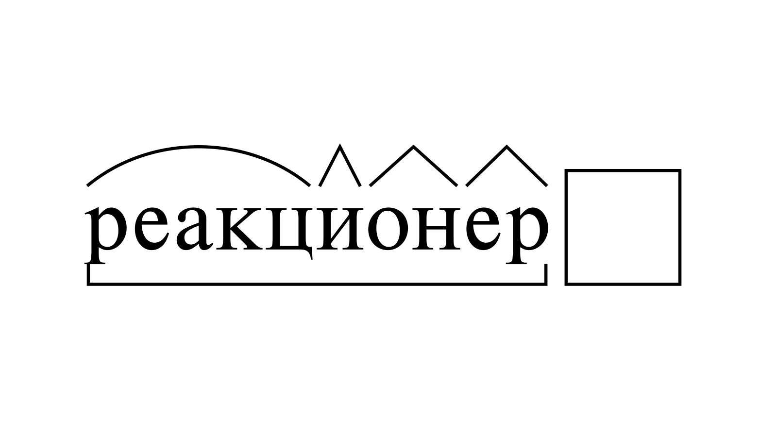 Разбор слова «реакционер» по составу