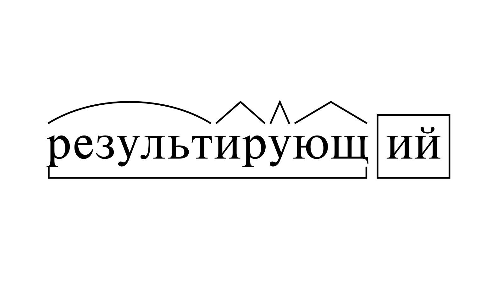 Разбор слова «результирующий» по составу