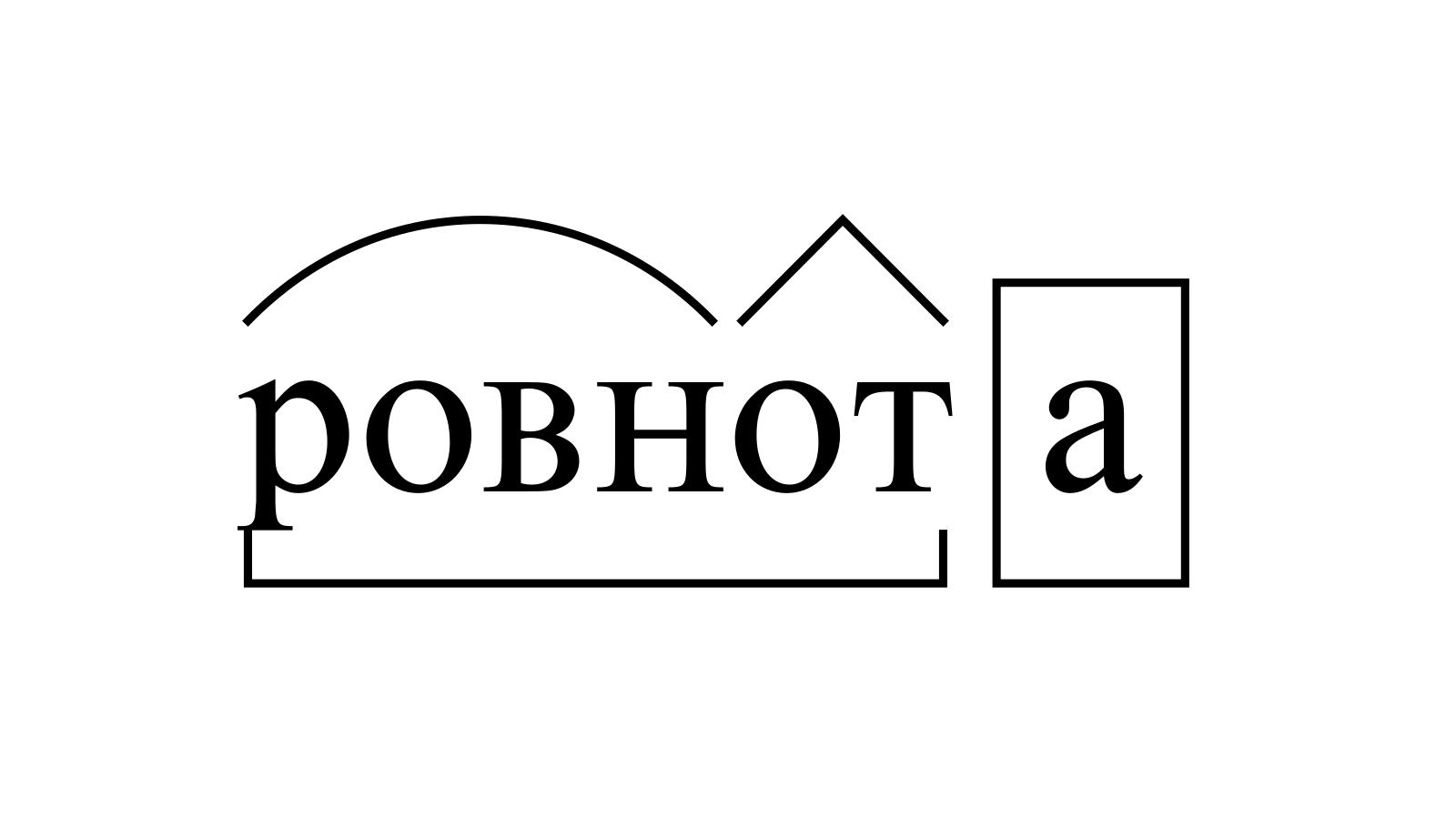 Разбор слова «ровнота» по составу