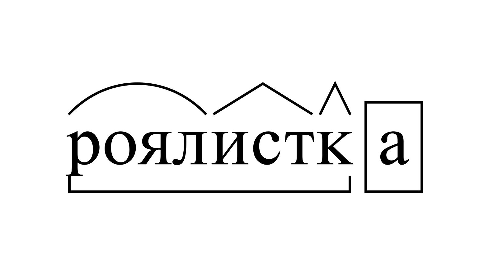 Разбор слова «роялистка» по составу
