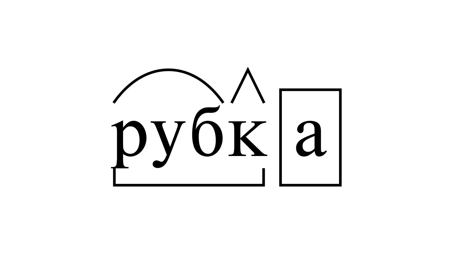 Разбор слова «рубка» по составу