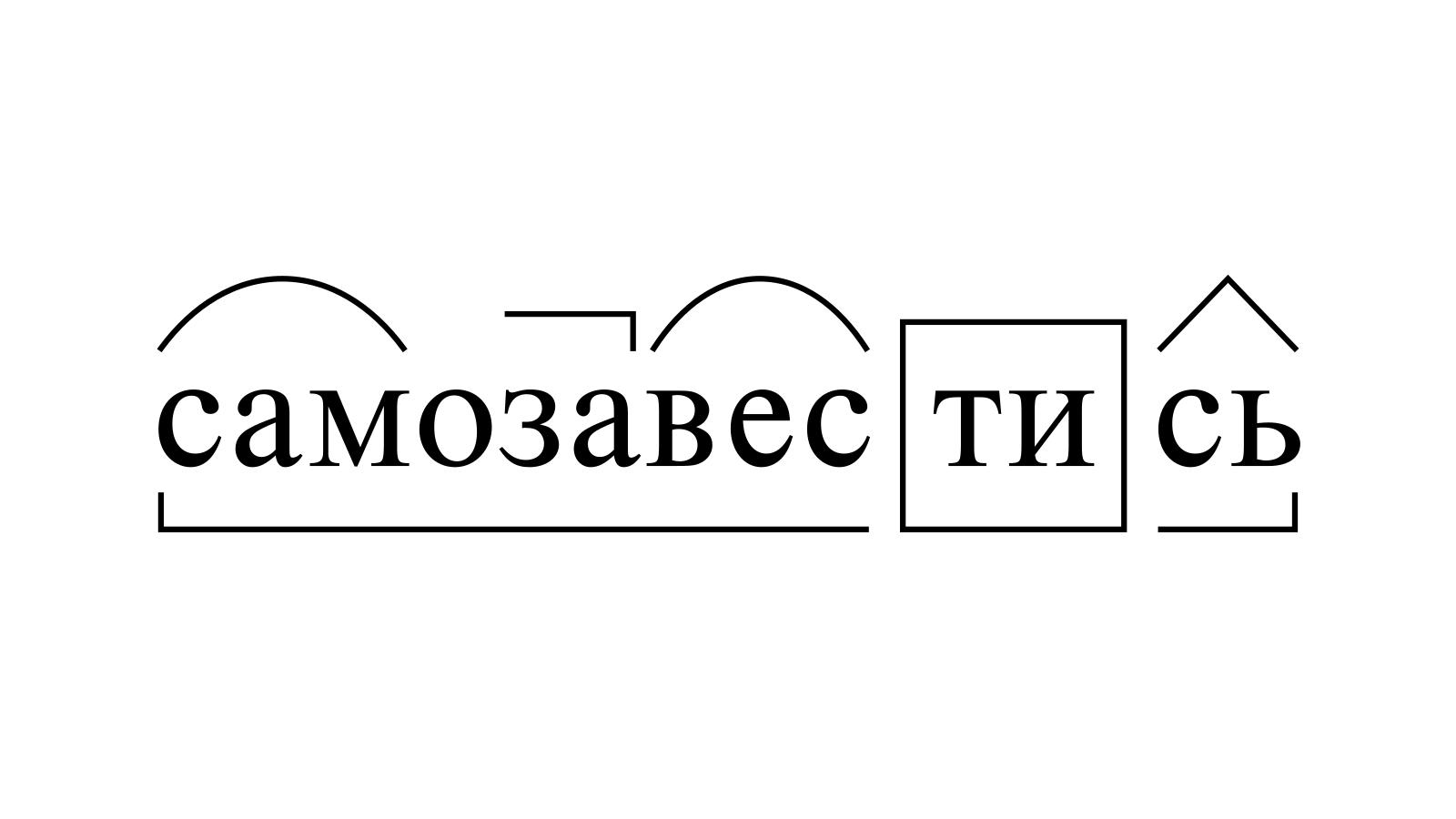 Разбор слова «самозавестись» по составу