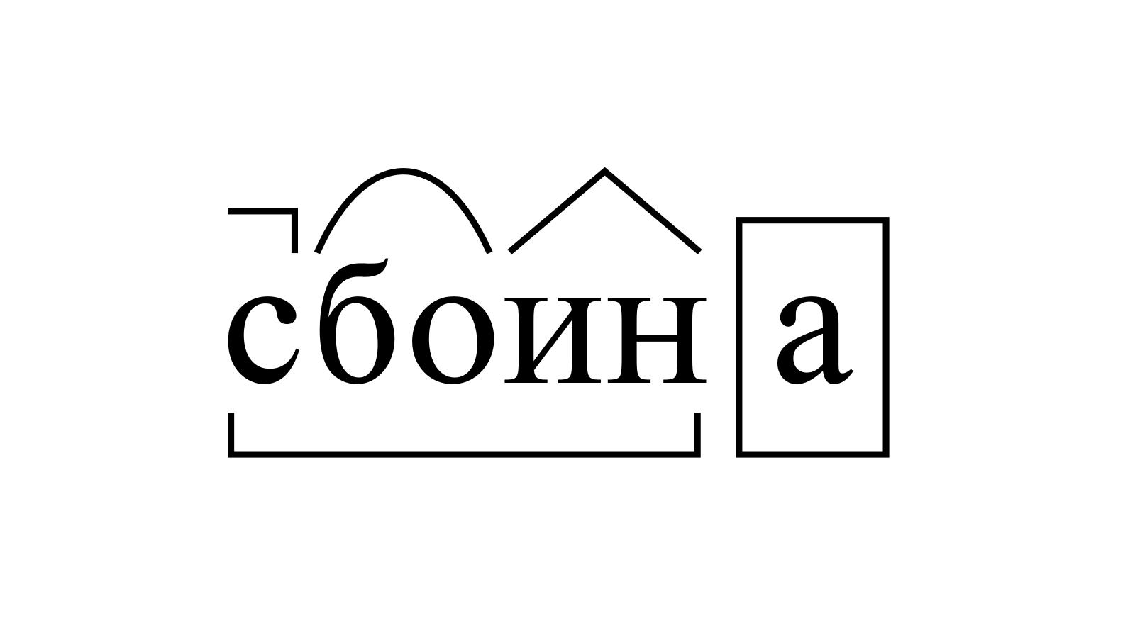 Разбор слова «сбоина» по составу