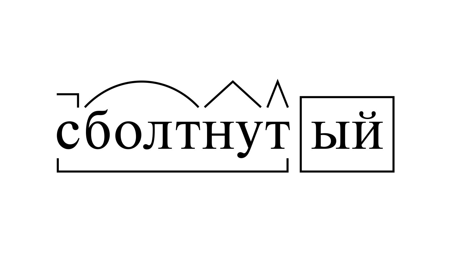 Разбор слова «сболтнутый» по составу