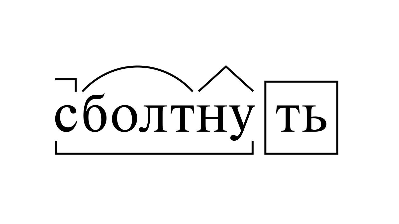 Разбор слова «сболтнуть» по составу