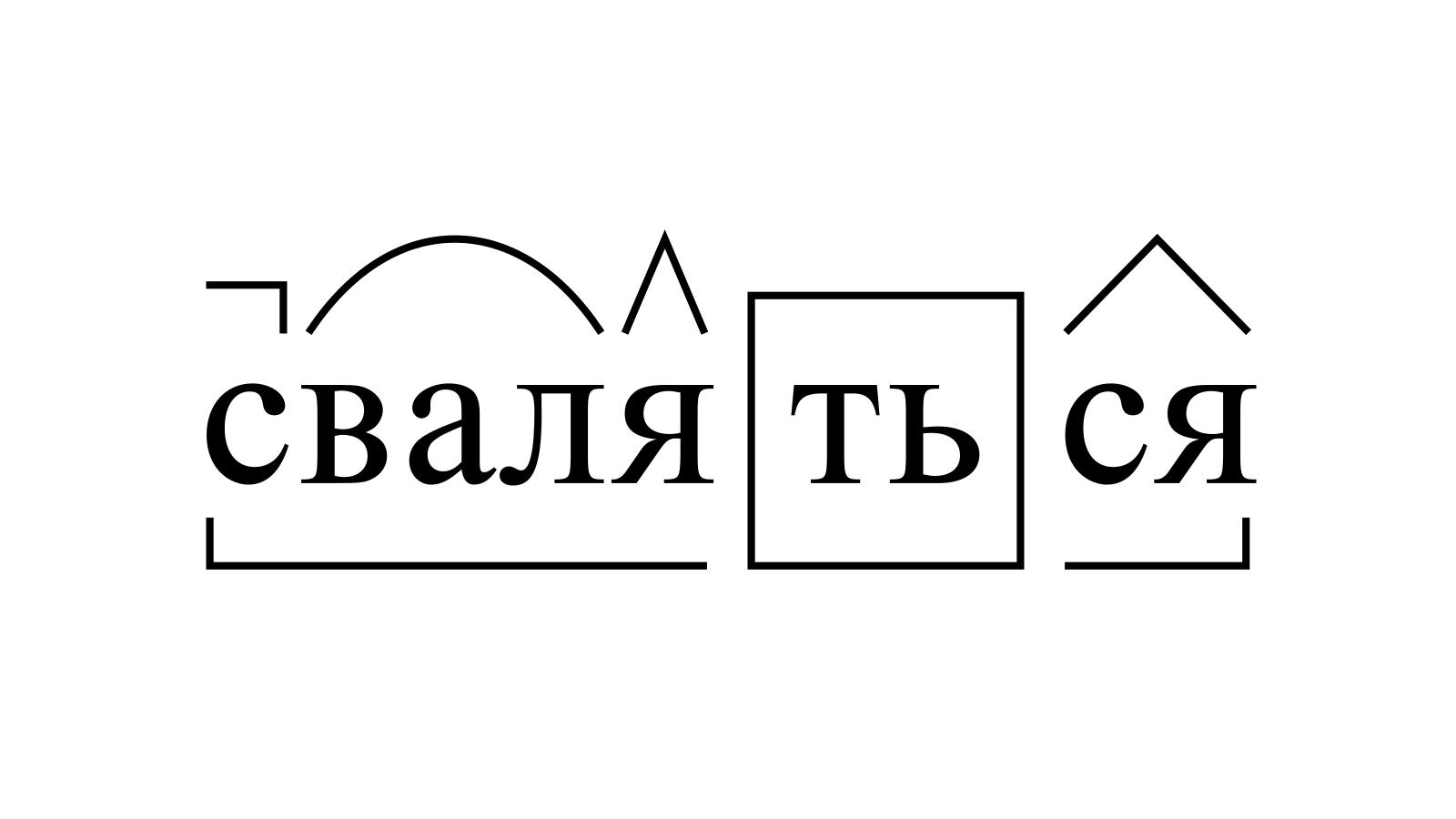 Разбор слова «сваляться» по составу