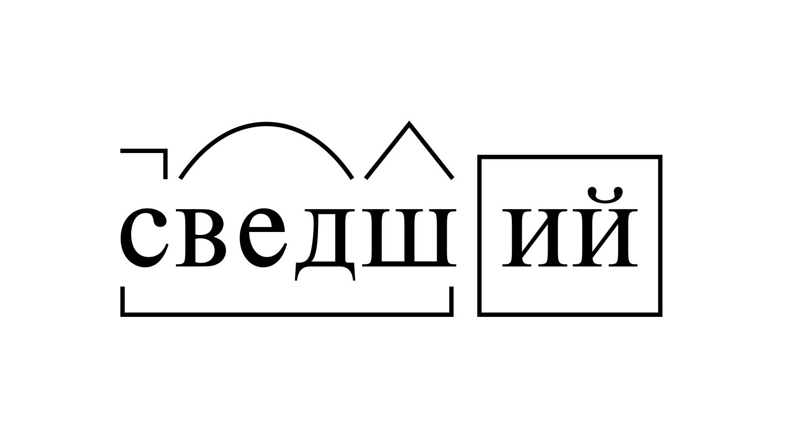Разбор слова «сведший» по составу