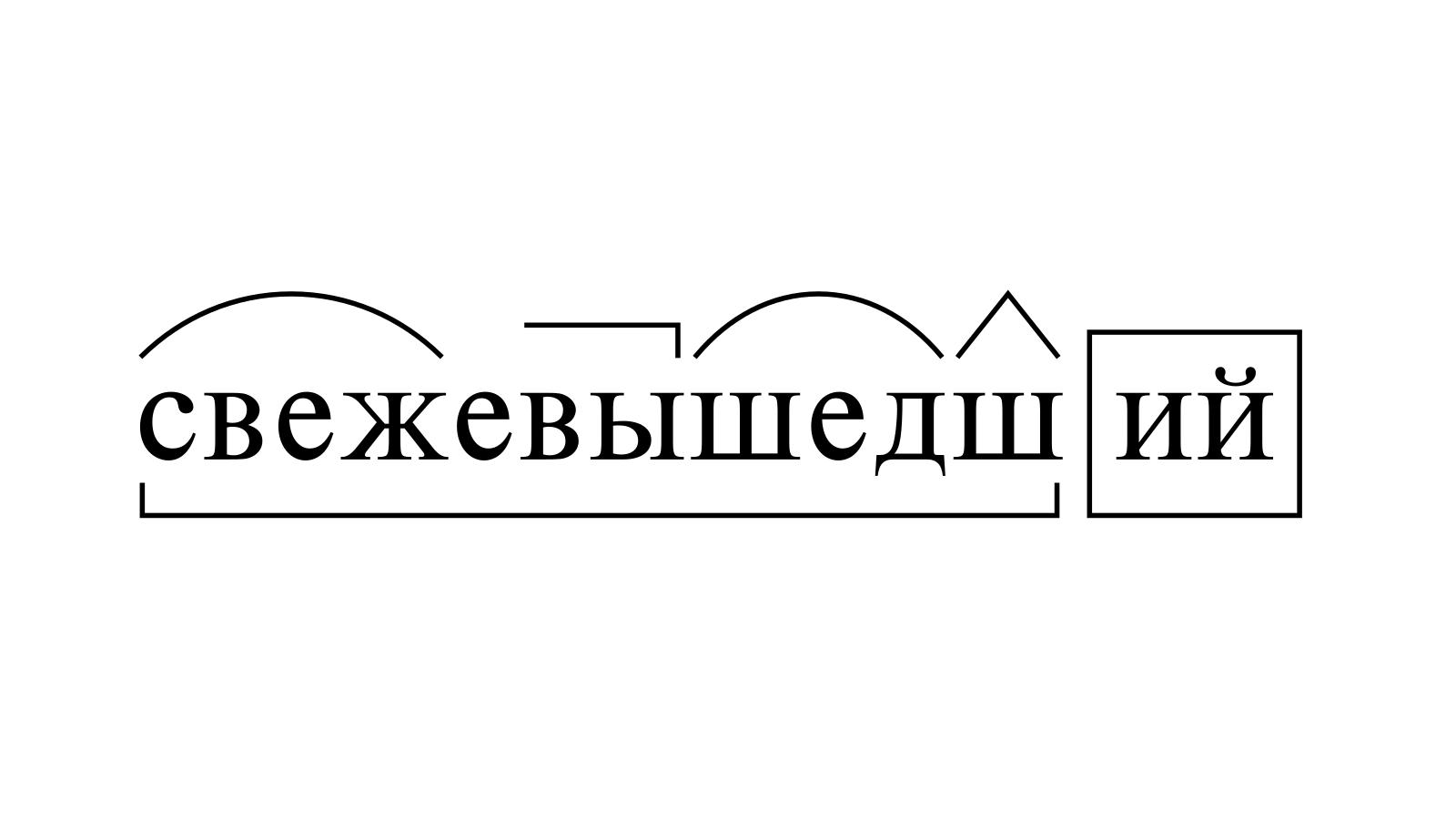 Разбор слова «свежевышедший» по составу