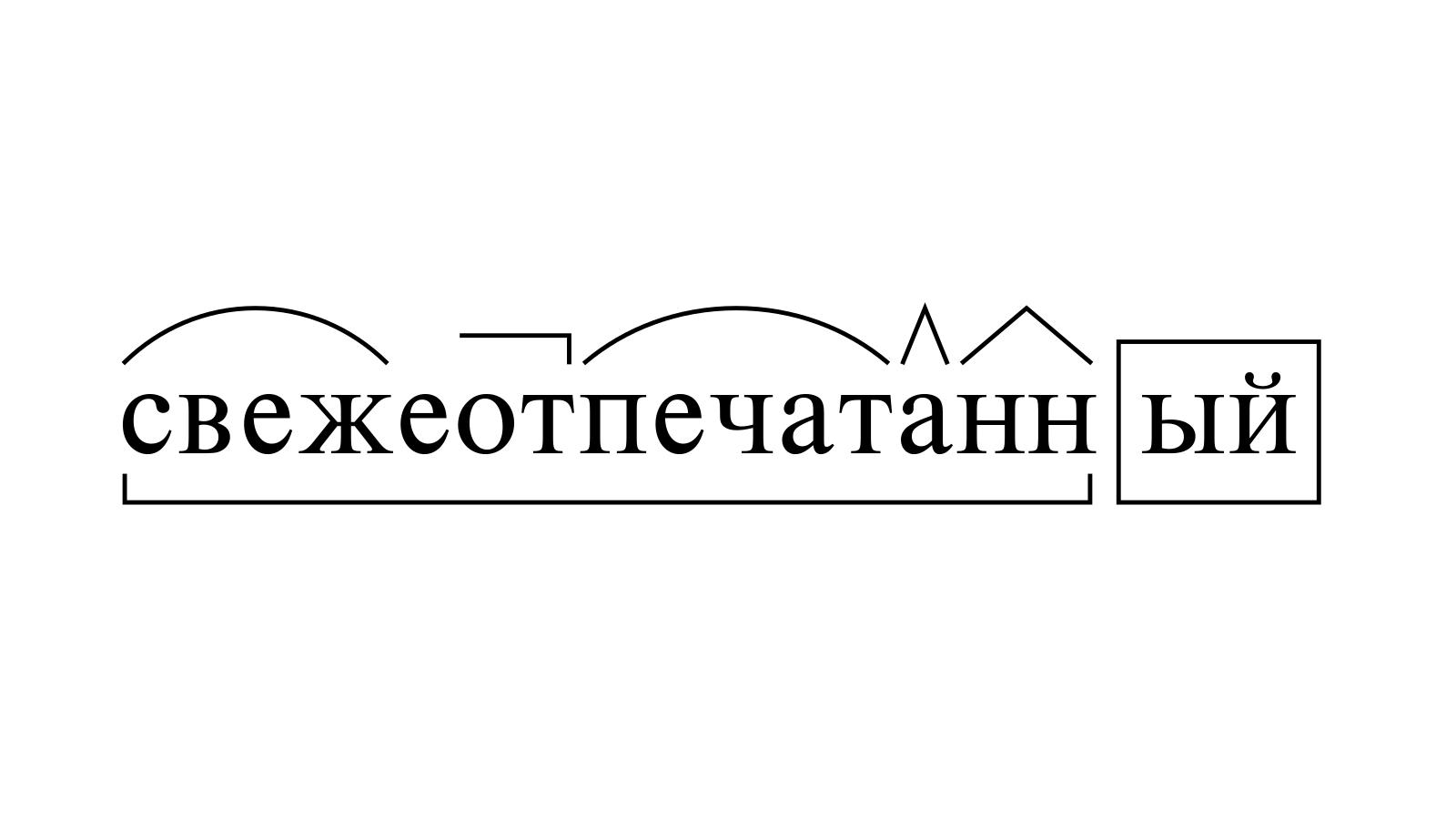 Разбор слова «свежеотпечатанный» по составу