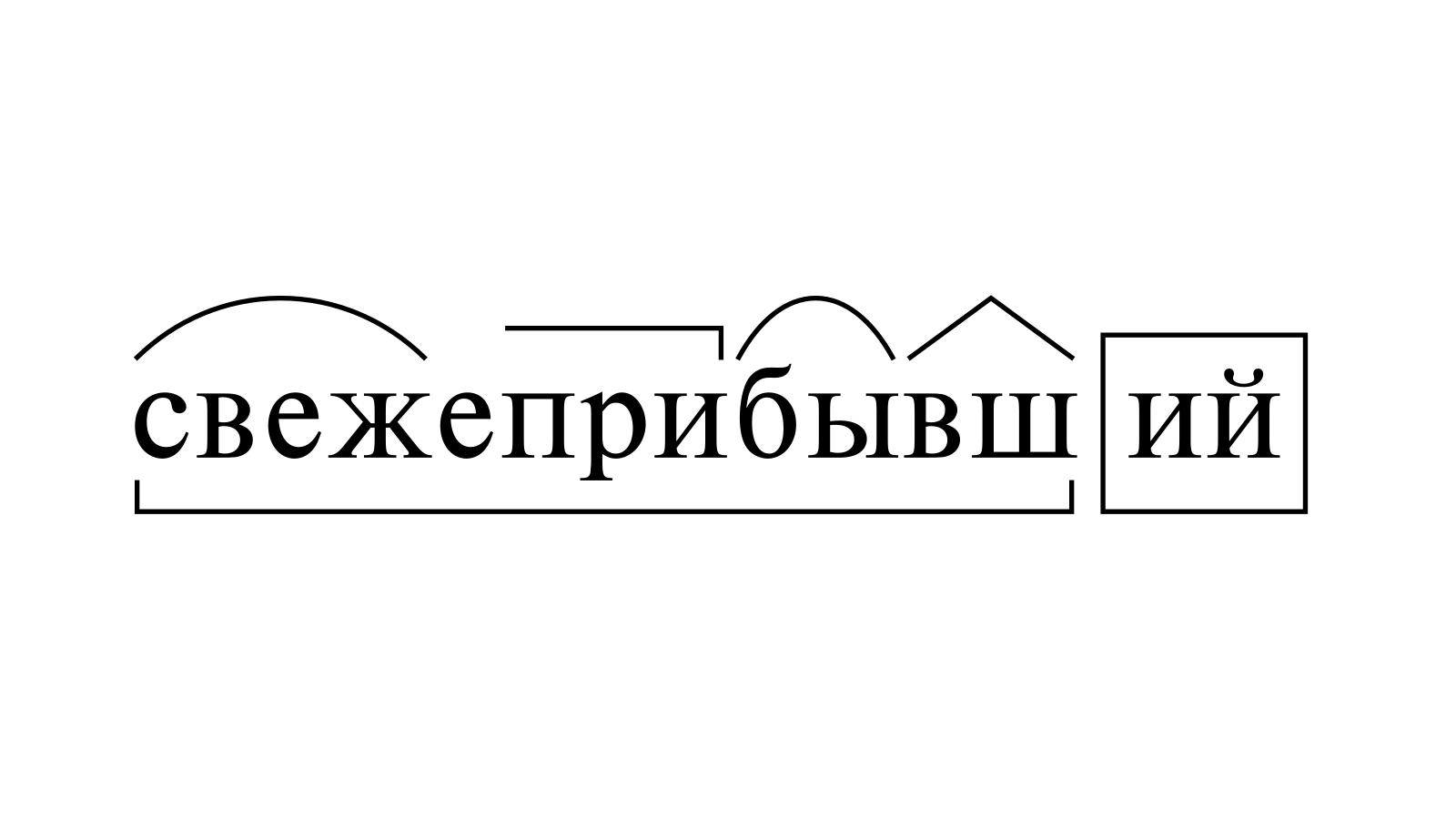 Разбор слова «свежеприбывший» по составу