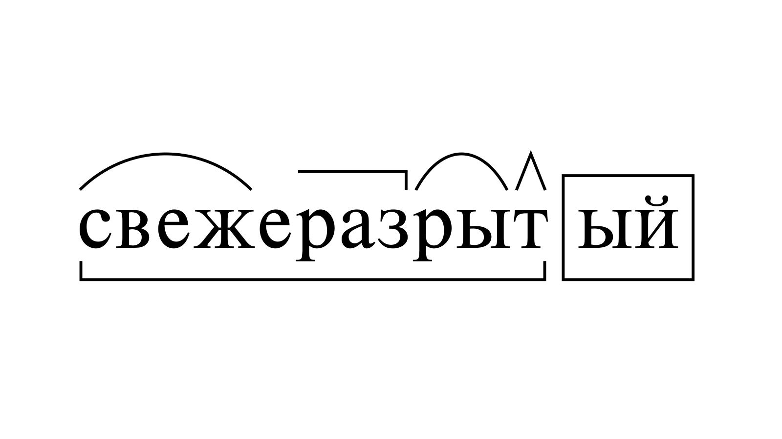 Разбор слова «свежеразрытый» по составу