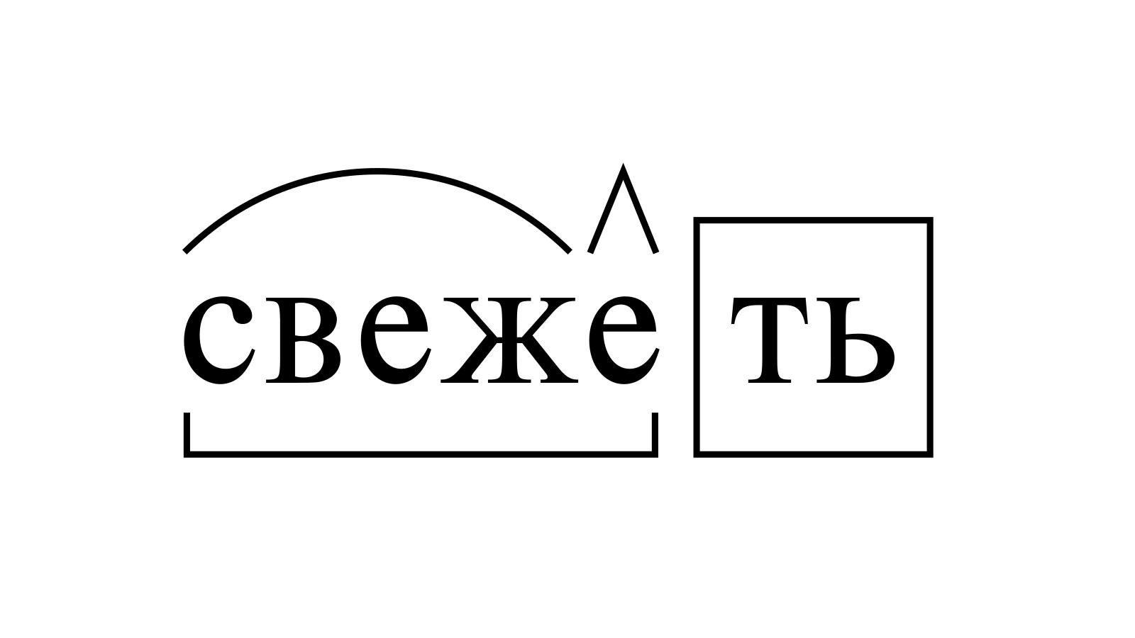 Разбор слова «свежеть» по составу