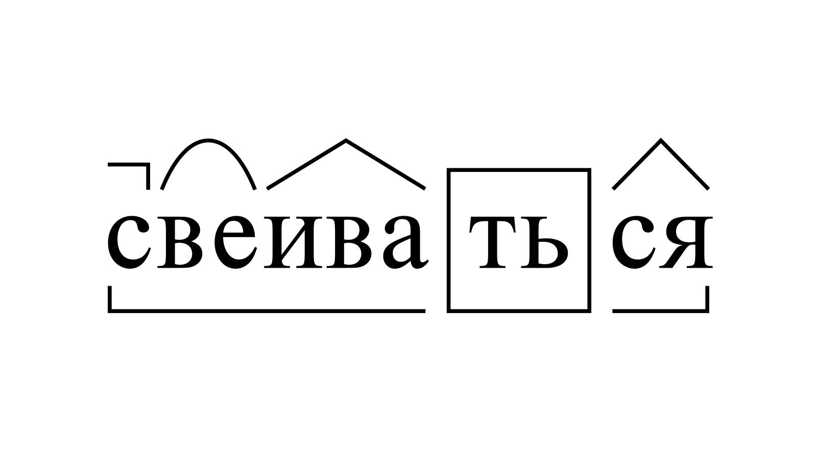 Разбор слова «свеиваться» по составу