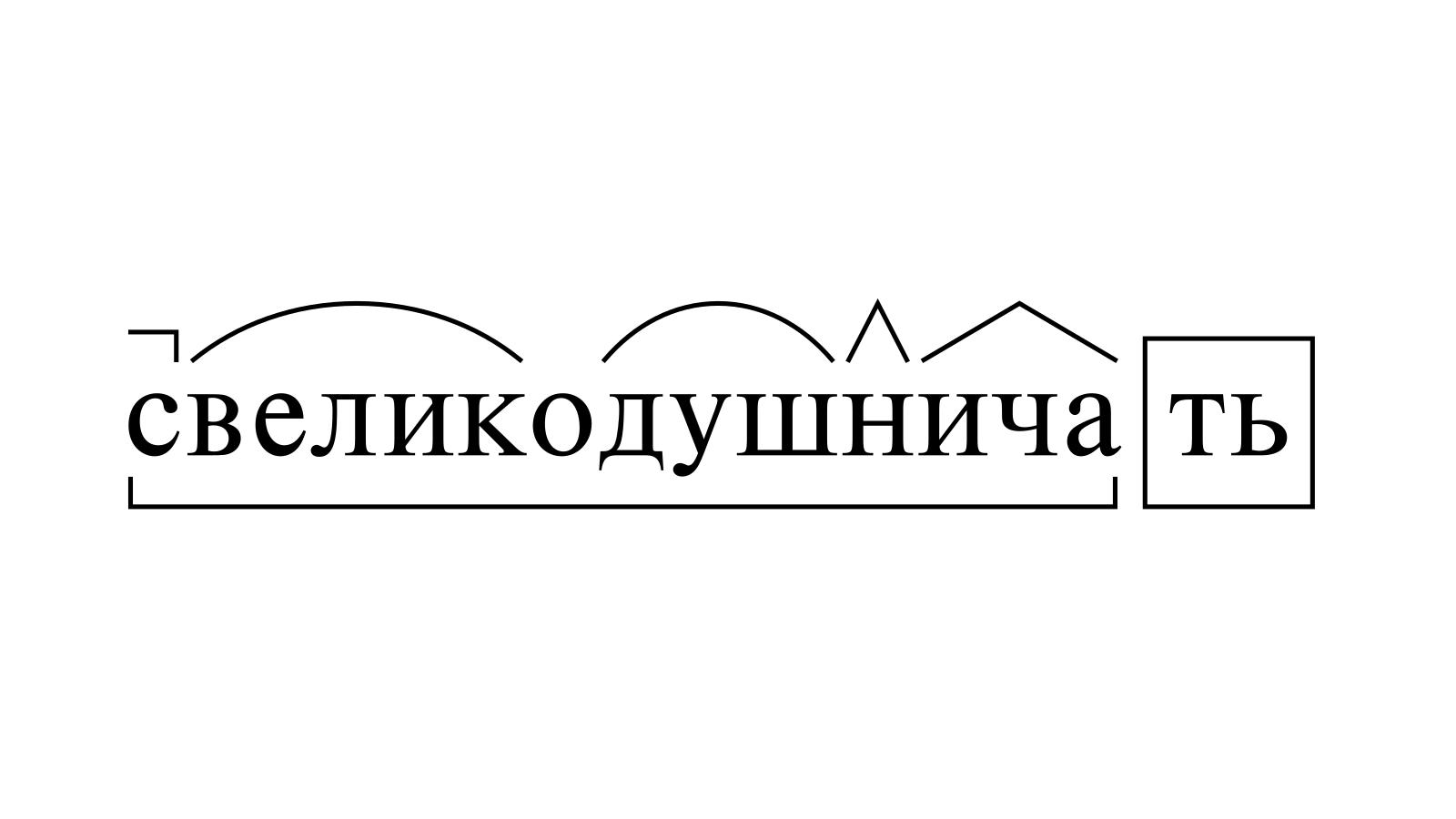 Разбор слова «свеликодушничать» по составу