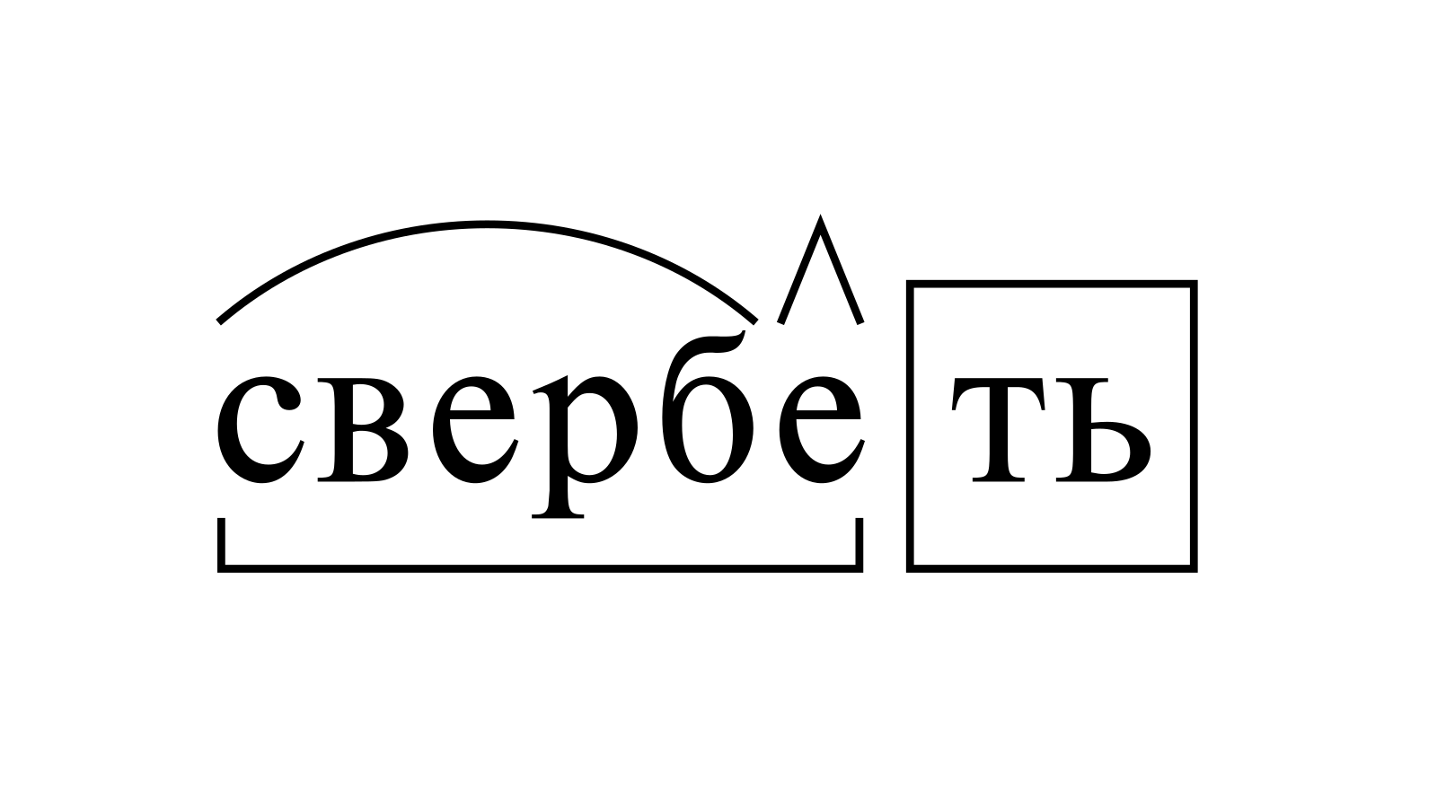 Разбор слова «свербеть» по составу