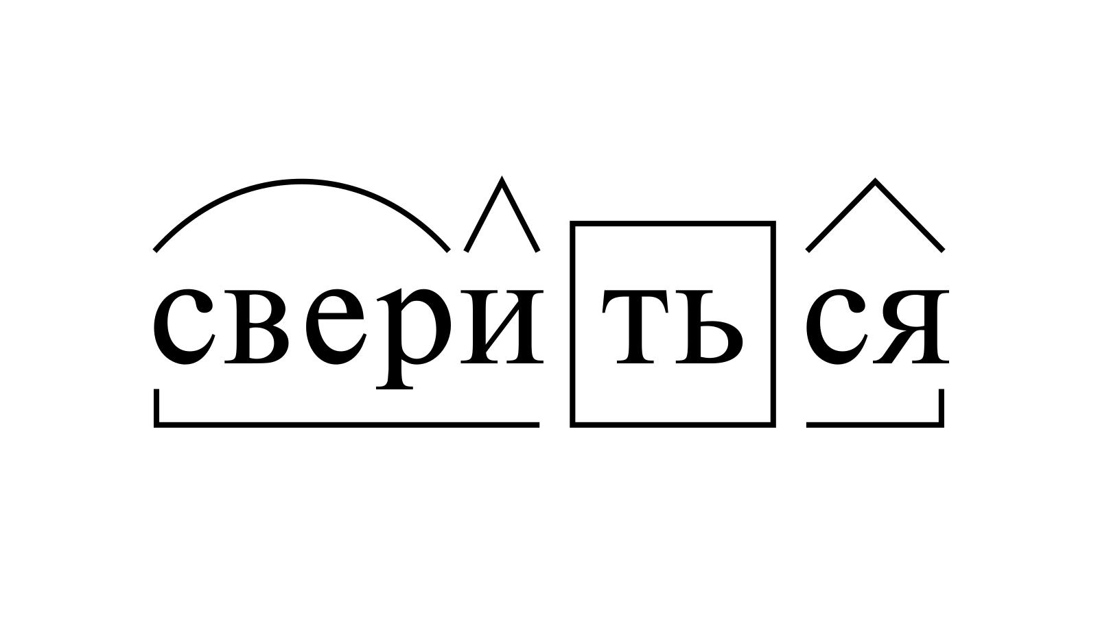 Разбор слова «свериться» по составу