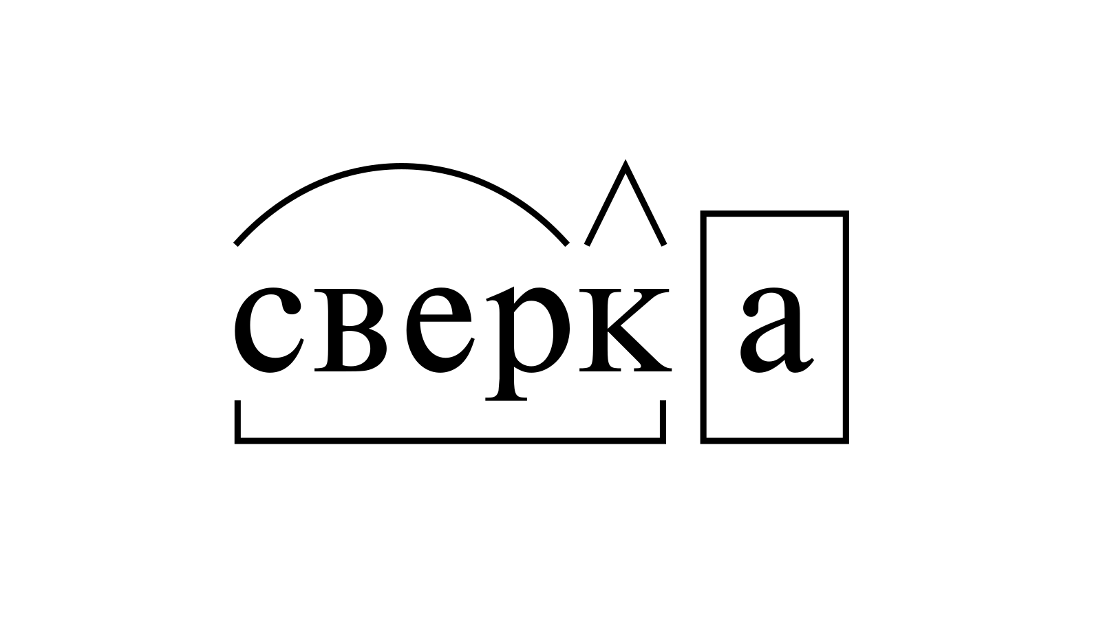Разбор слова «сверка» по составу