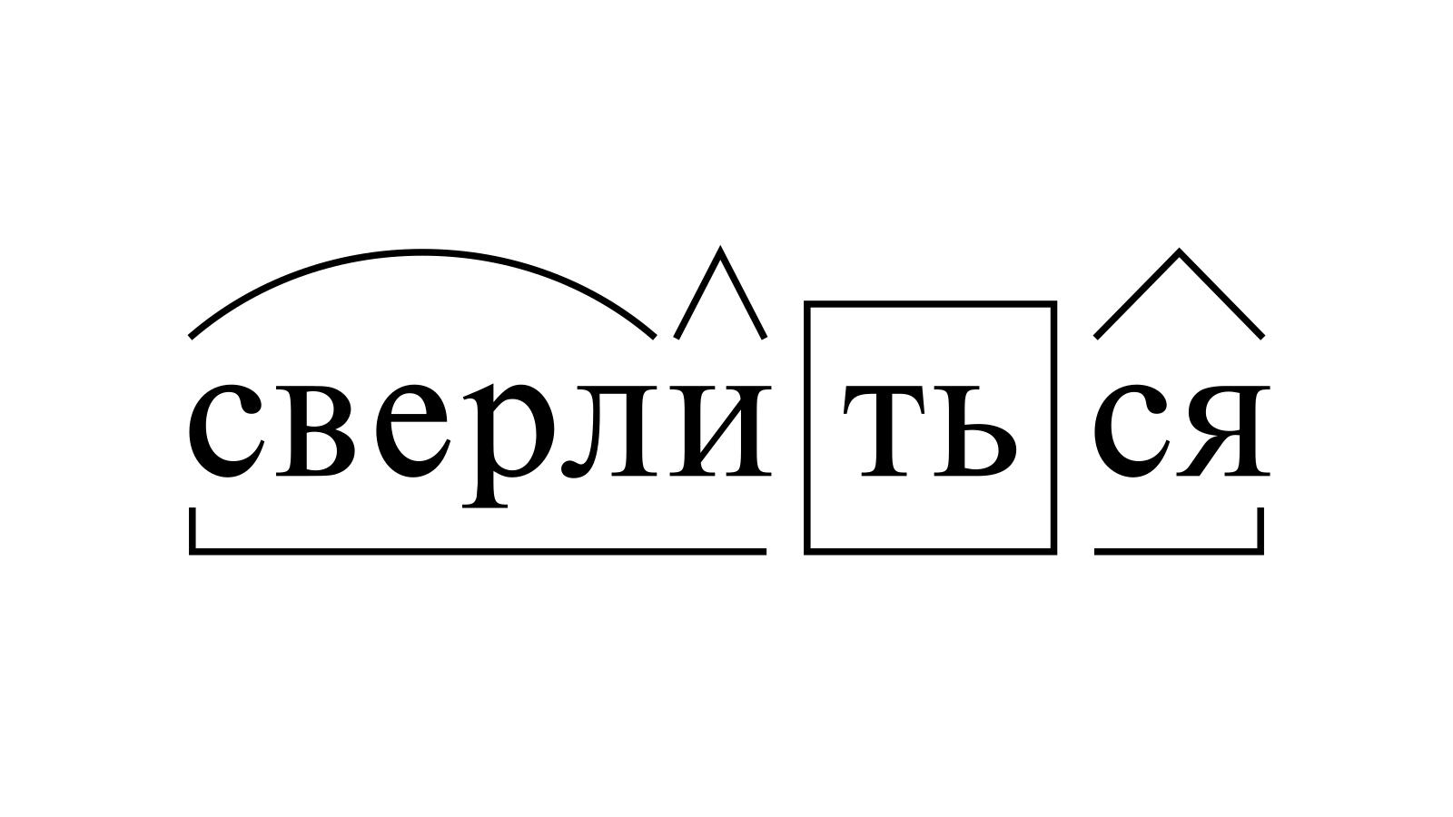 Разбор слова «сверлиться» по составу