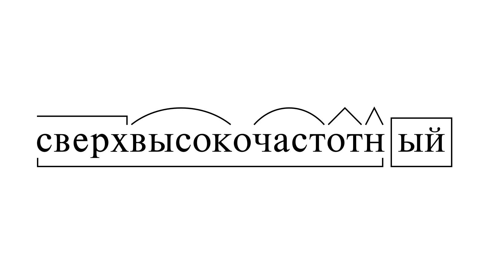 Разбор слова «сверхвысокочастотный» по составу