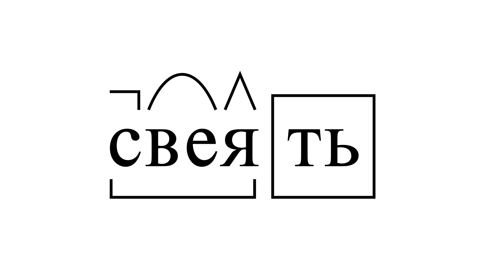 Разбор слова «свеять» по составу