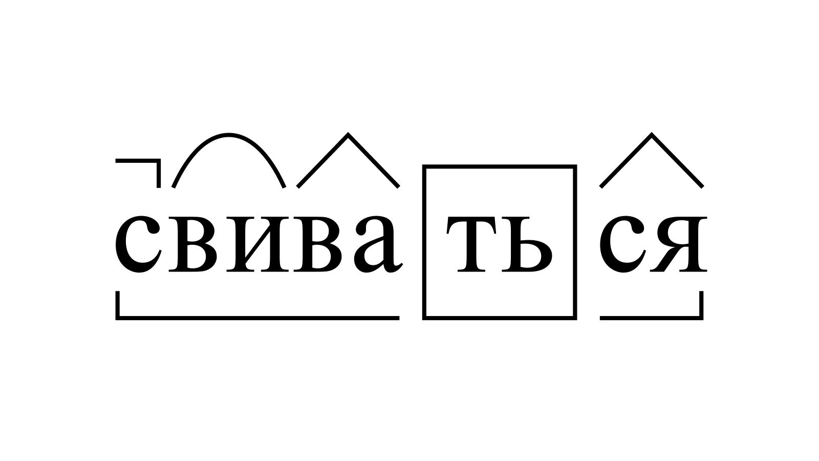 Разбор слова «свиваться» по составу