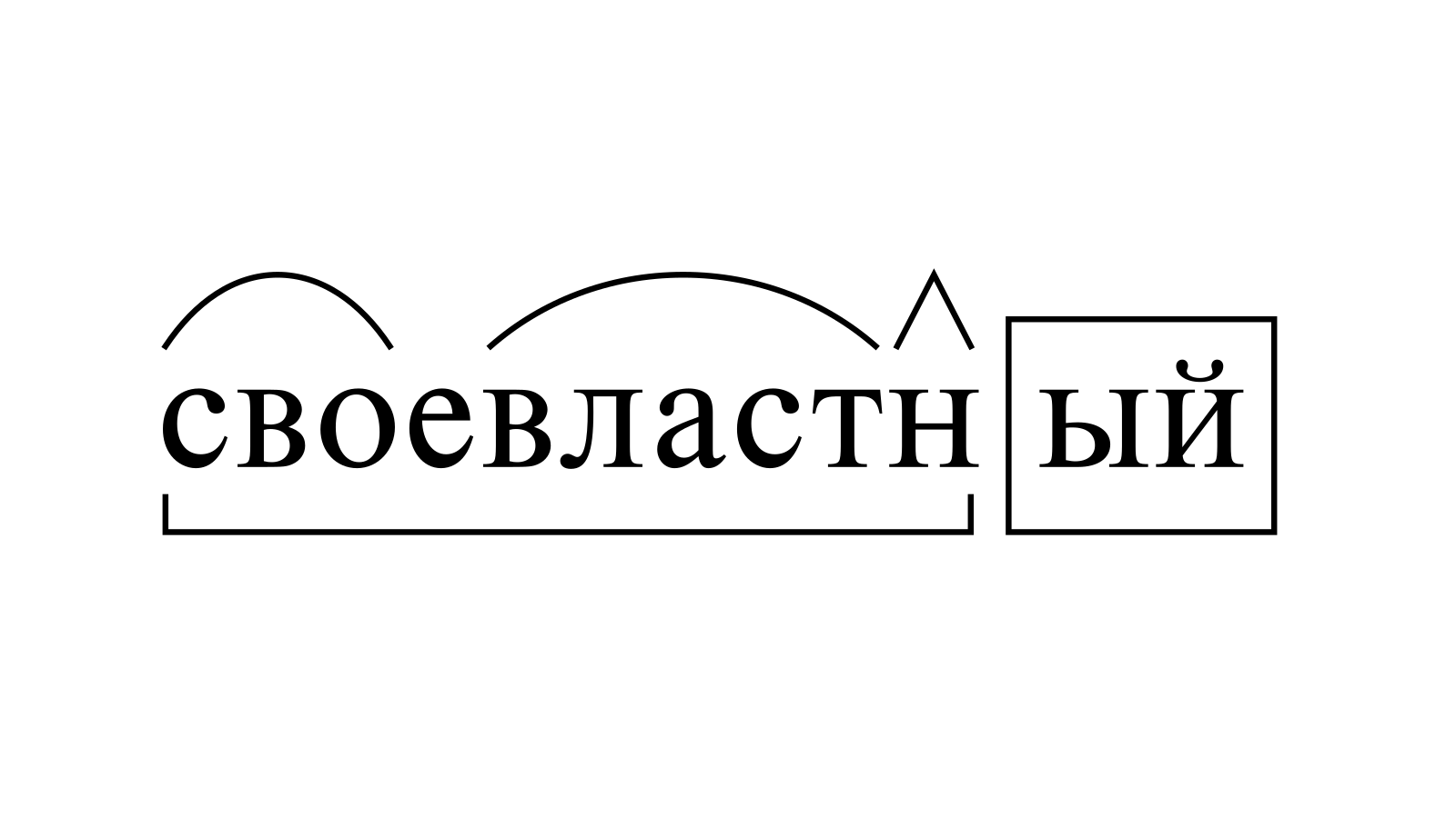 Разбор слова «своевластный» по составу