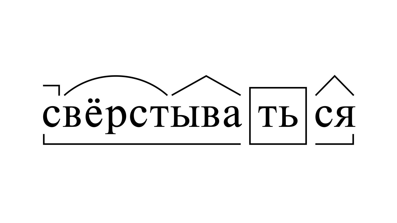 Разбор слова «свёрстываться» по составу