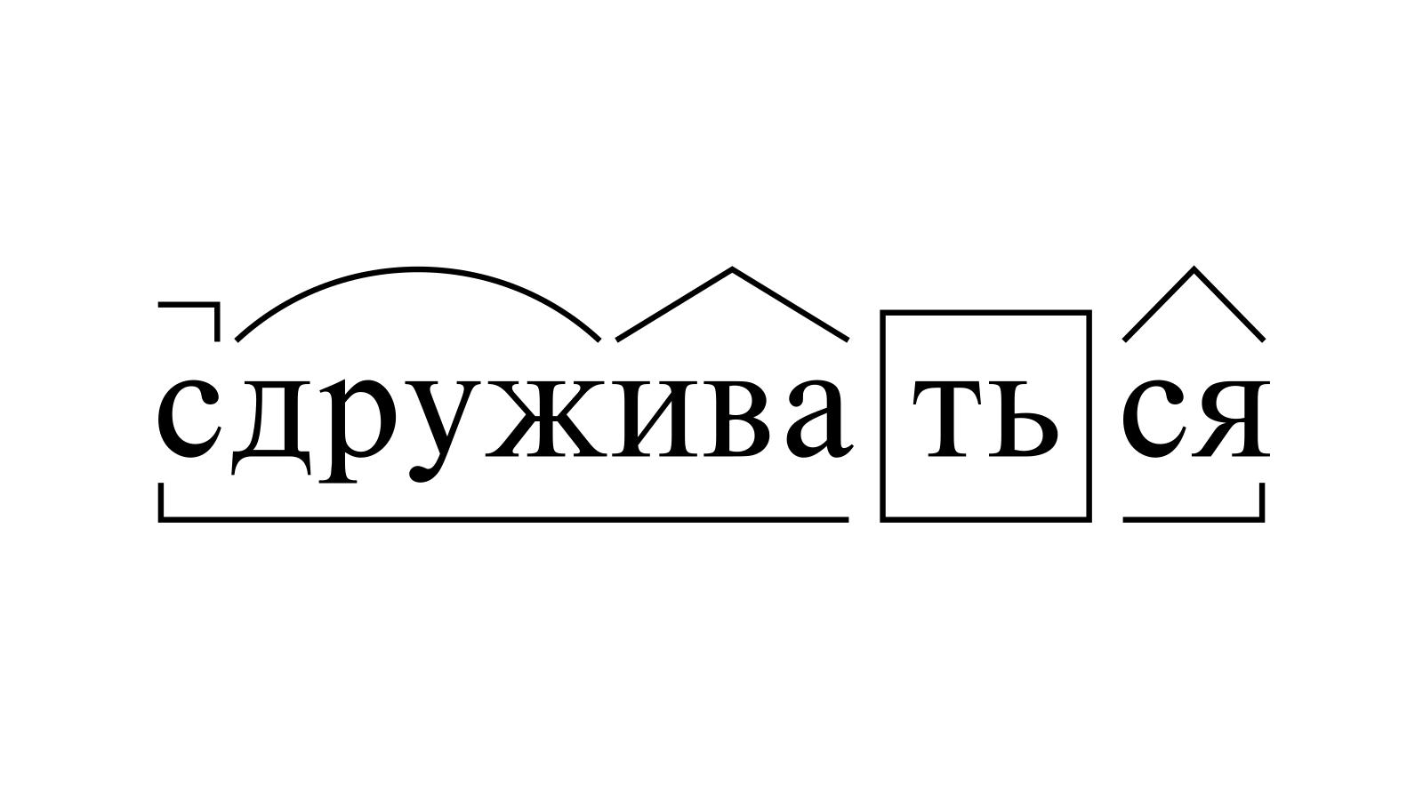 Разбор слова «сдруживаться» по составу