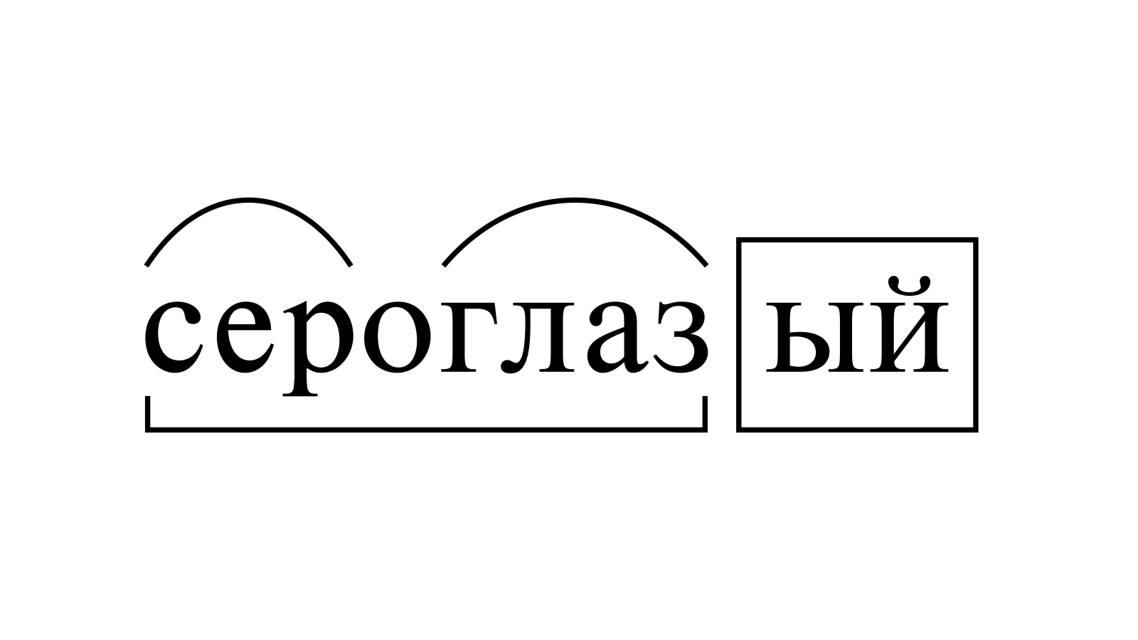 Разбор слова «сероглазый» по составу