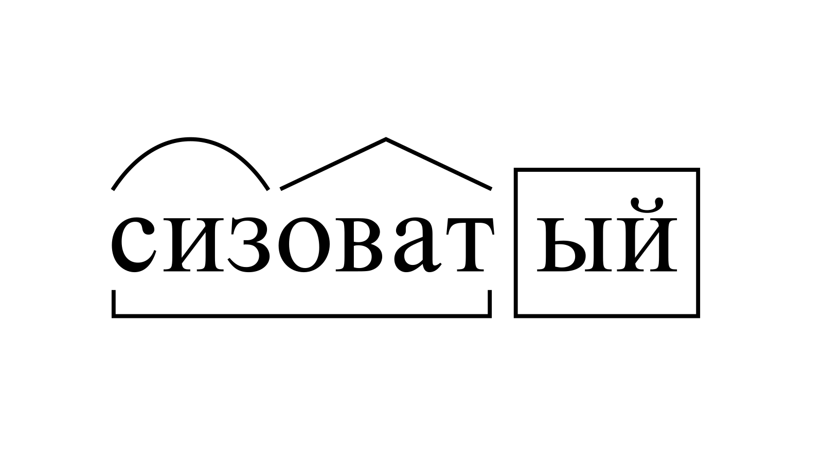 Разбор слова «сизоватый» по составу