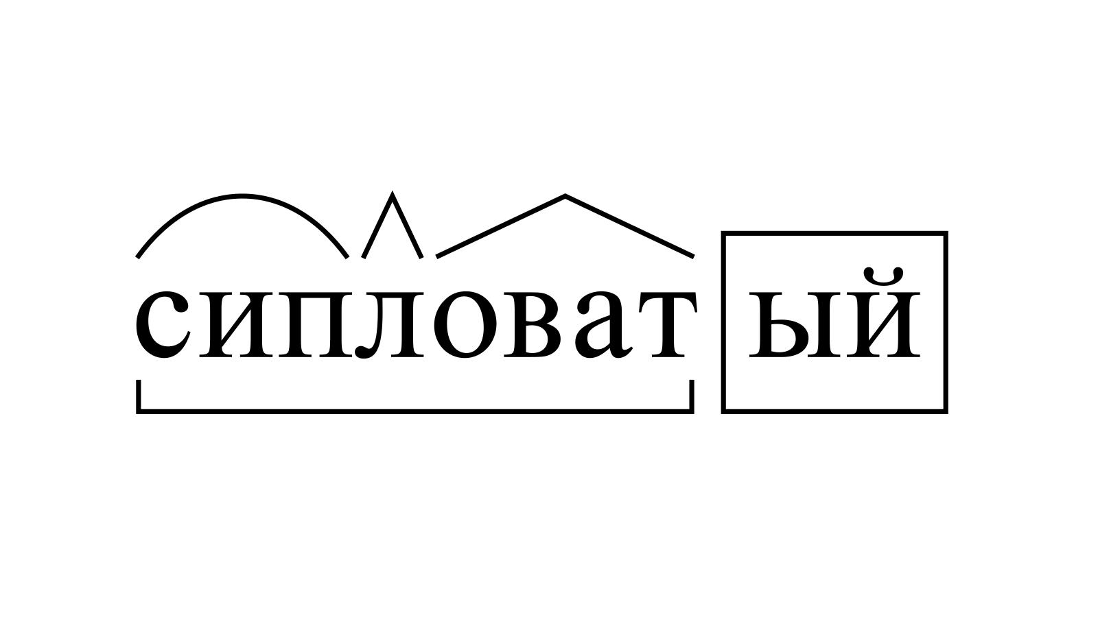 Разбор слова «сипловатый» по составу