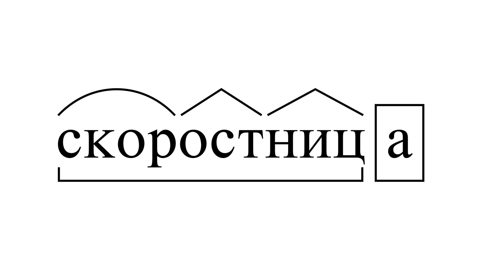 Разбор слова «скоростница» по составу