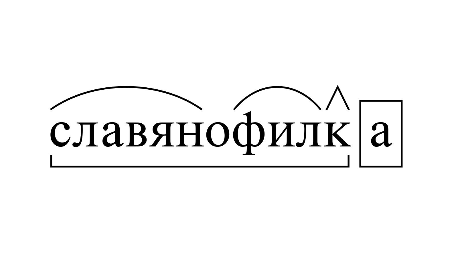 Разбор слова «славянофилка» по составу