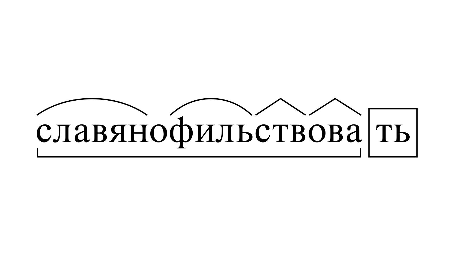 Разбор слова «славянофильствовать» по составу