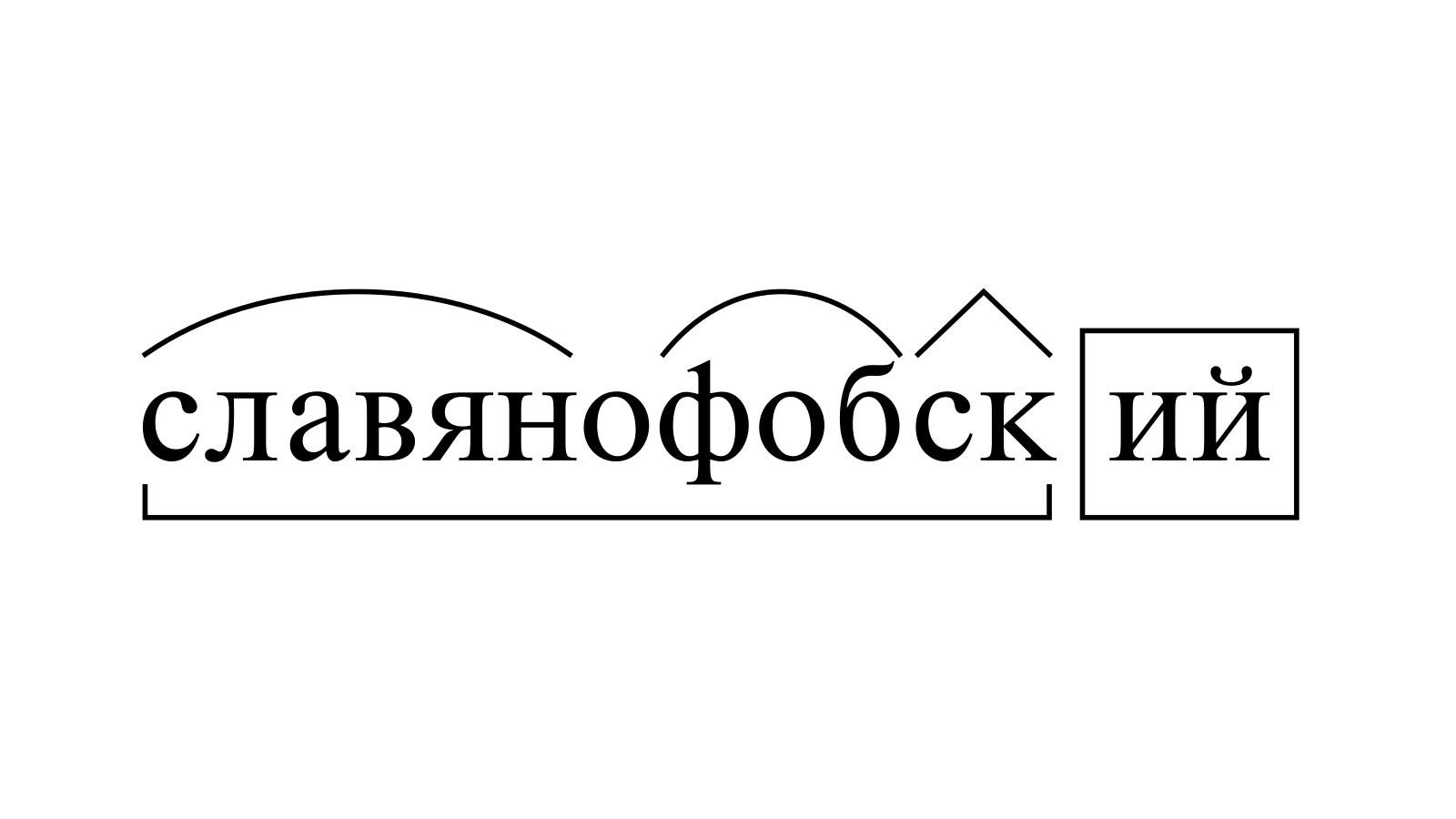 Разбор слова «славянофобский» по составу