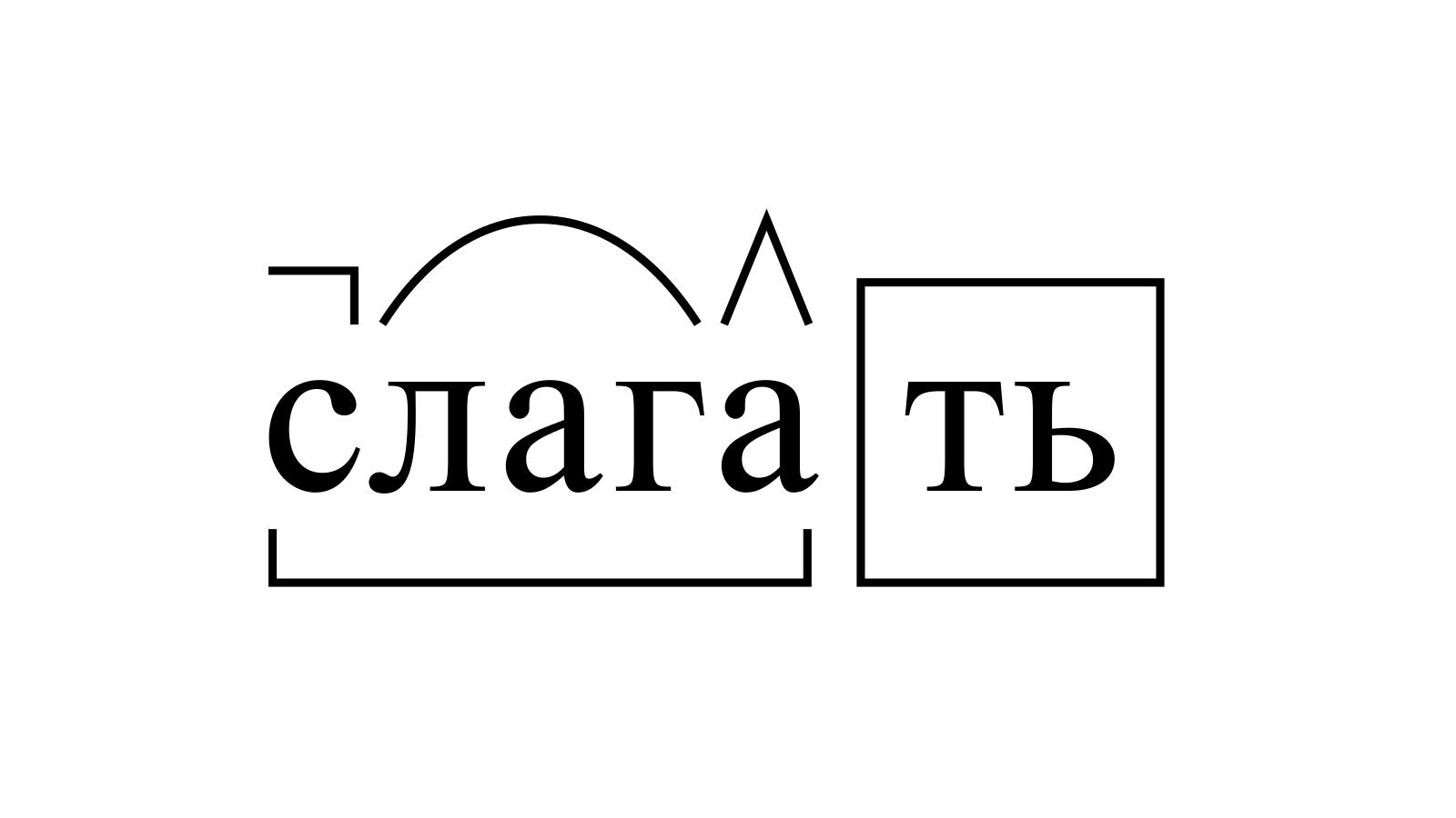 Разбор слова «слагать» по составу