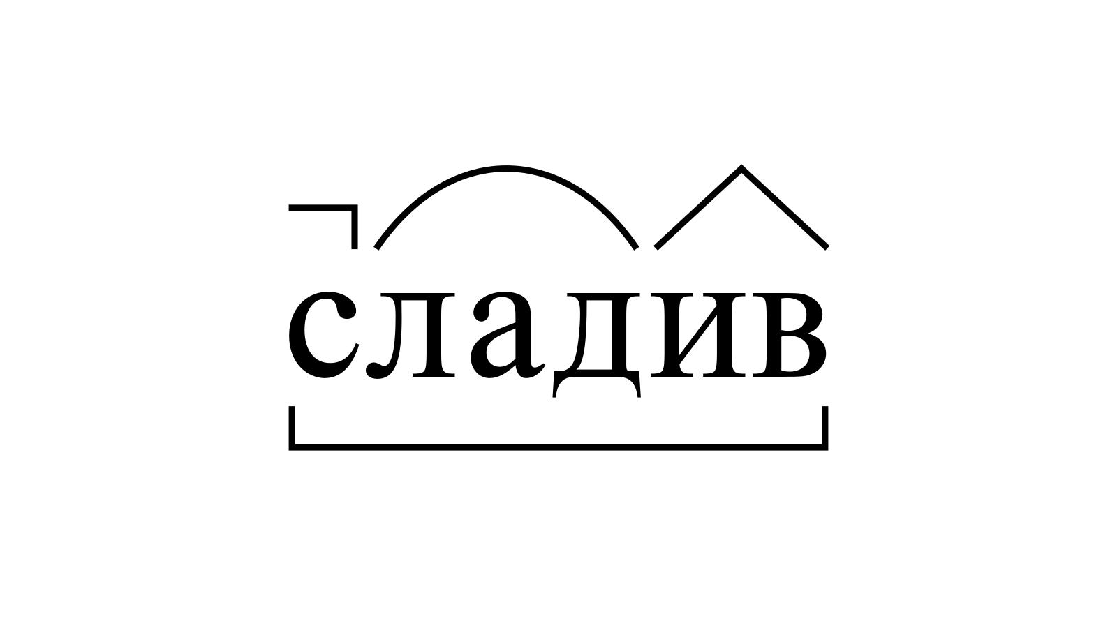 Разбор слова «сладив» по составу