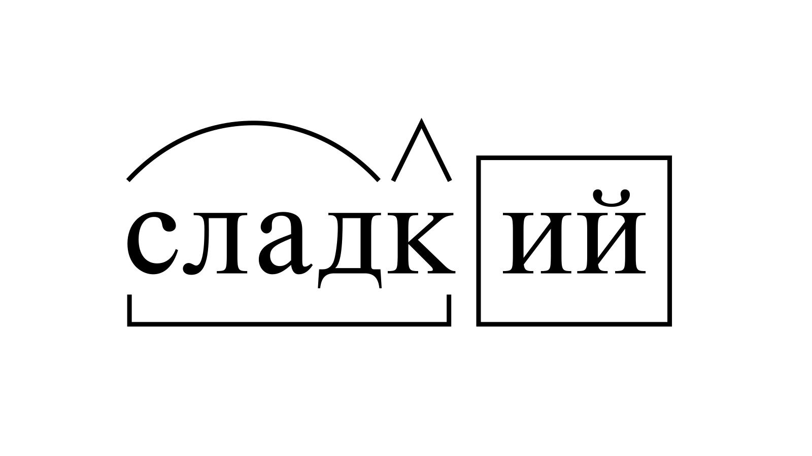 Разбор слова «сладкий» по составу