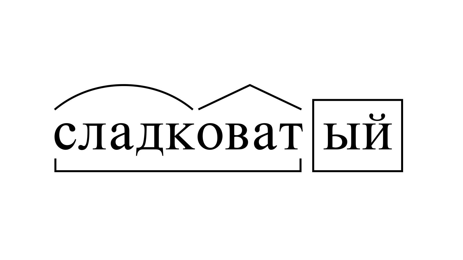 Разбор слова «сладковатый» по составу