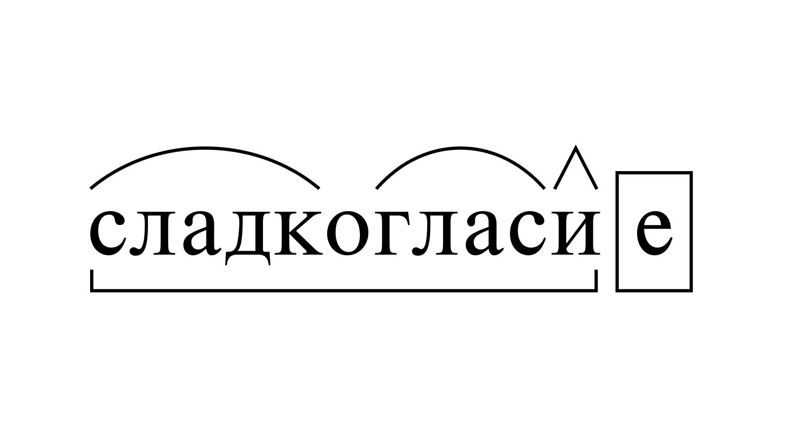 Разбор слова «сладкогласие» по составу