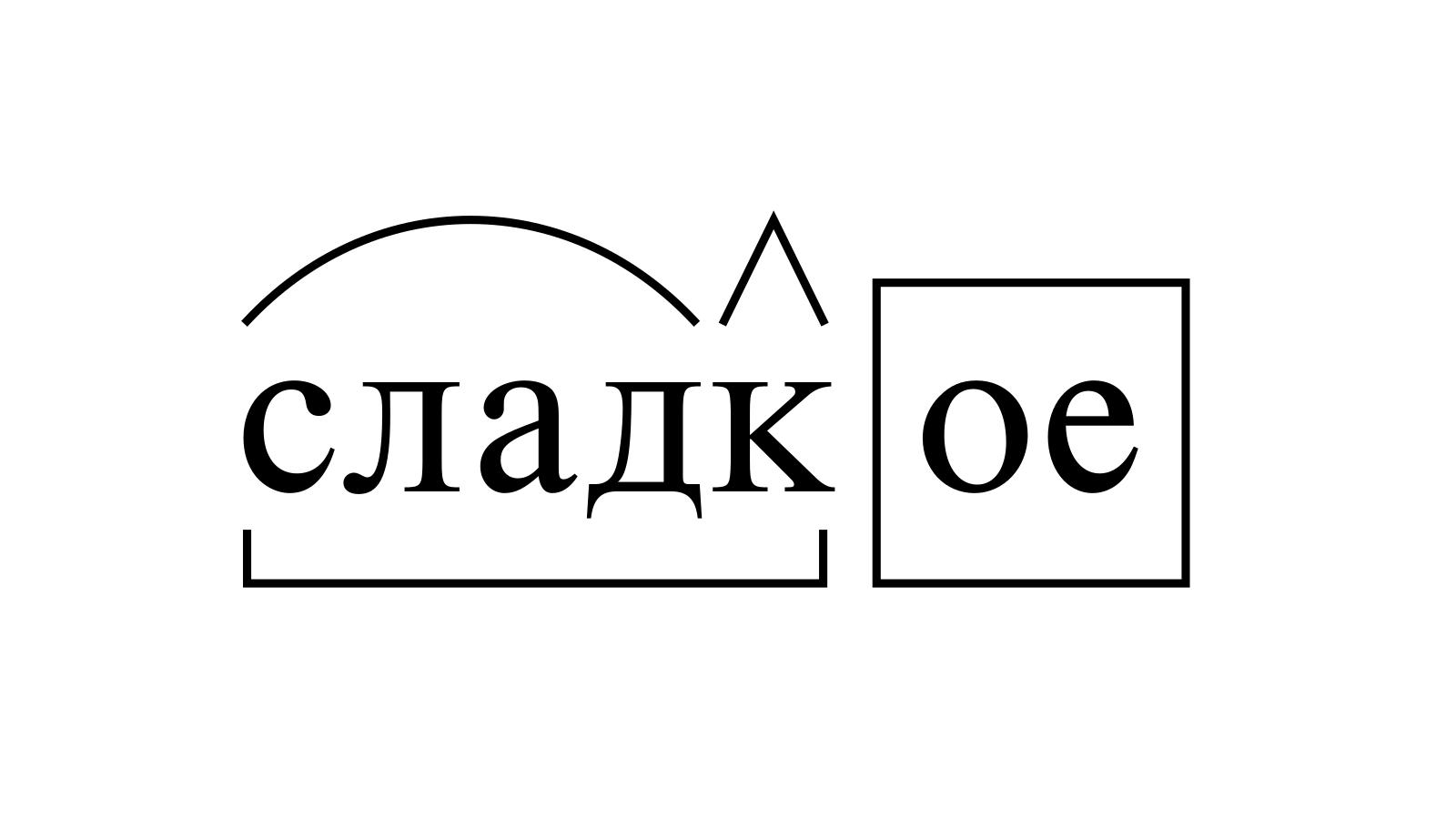 Разбор слова «сладкое» по составу